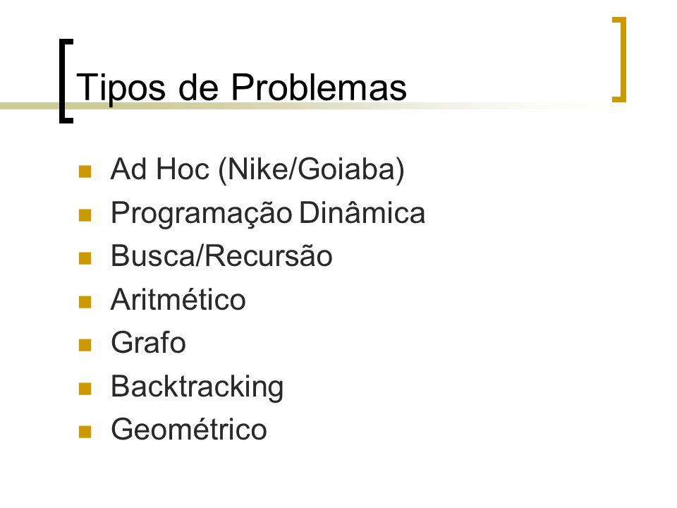 Tipos de Problemas Ad Hoc (Nike/Goiaba) Programação Dinâmica Busca/Recursão Aritmético Grafo Backtracking Geométrico
