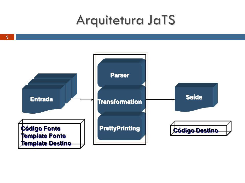 Arquitetura JaTS Saída Parser Transformation PrettyPrinting Saída Código Fonte Template Fonte Template Destino Código Destino Saída Entrada 5
