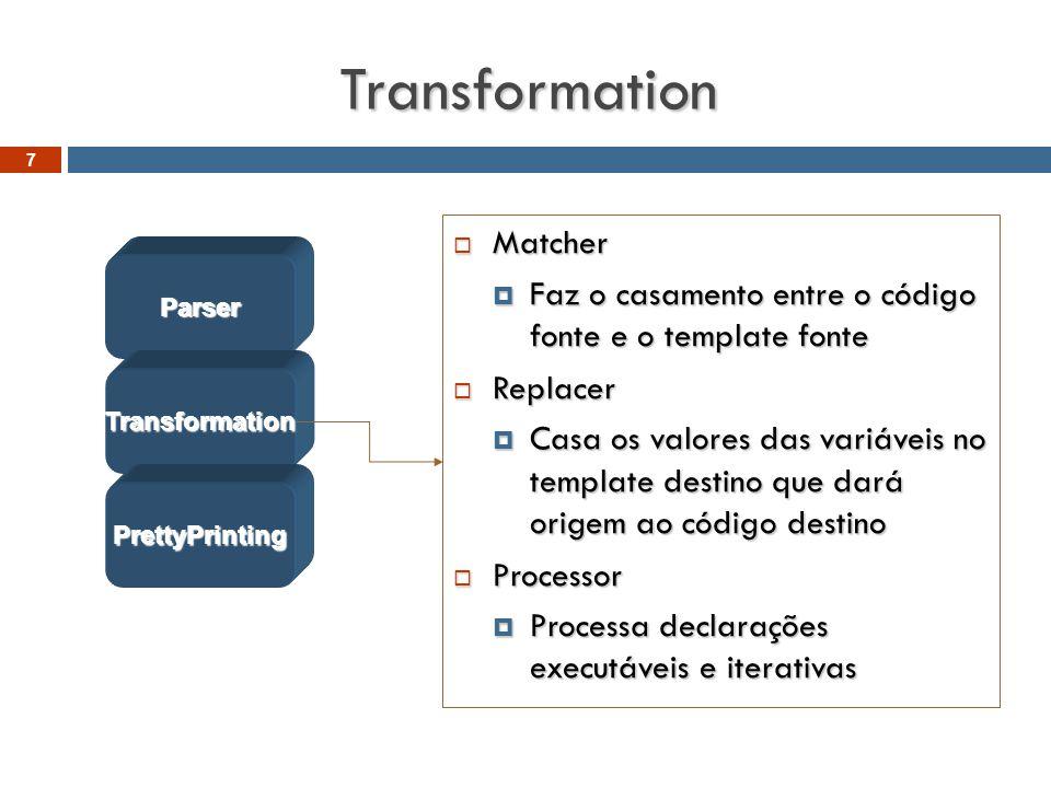 Transformation  Matcher  Faz o casamento entre o código fonte e o template fonte  Replacer  Casa os valores das variáveis no template destino que