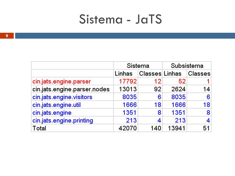 Sistema - JaTS 9