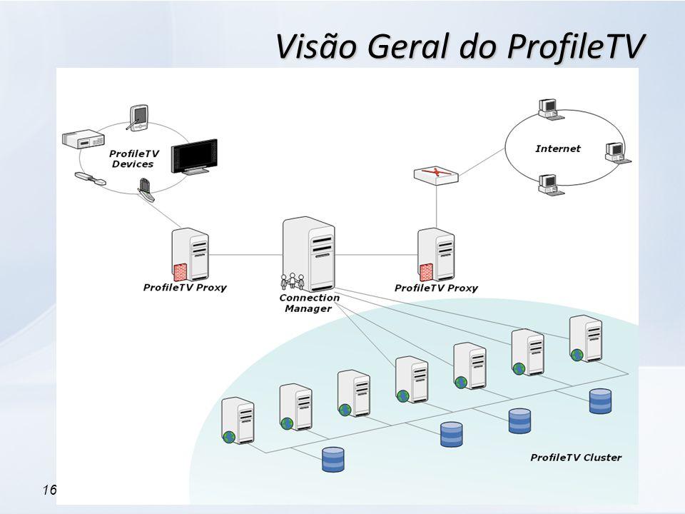 16-ago-08ProfileTV Visão Geral do ProfileTV
