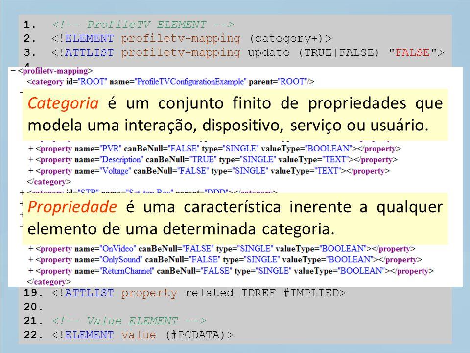 16-ago-08ProfileTV Funcionalidades Configuração do ProfileTV Baseia-se em Categorias e Propriedades E em Profiles e Features Permite a definição e atualização do contexto através da gramática profiletv-mapping (DTD) Utiliza conceitos de Orientação a Objetos Classes e Atributos (Categorias e Propriedades) Objetos e Atributos (Perfis e Features) Herança Exemplo 1.