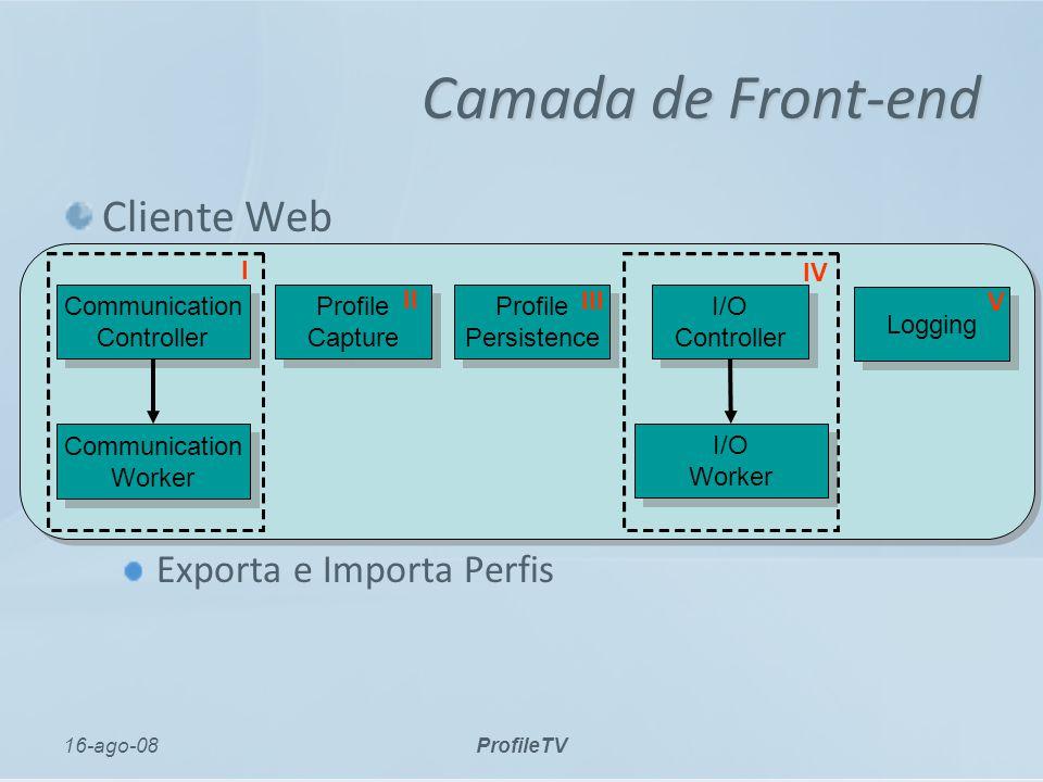 16-ago-08ProfileTV Camada de Front-end Cliente Web Concede a terceiros acesso ao sistema Cliente Embarcado em Middleware Captura as preferências do us