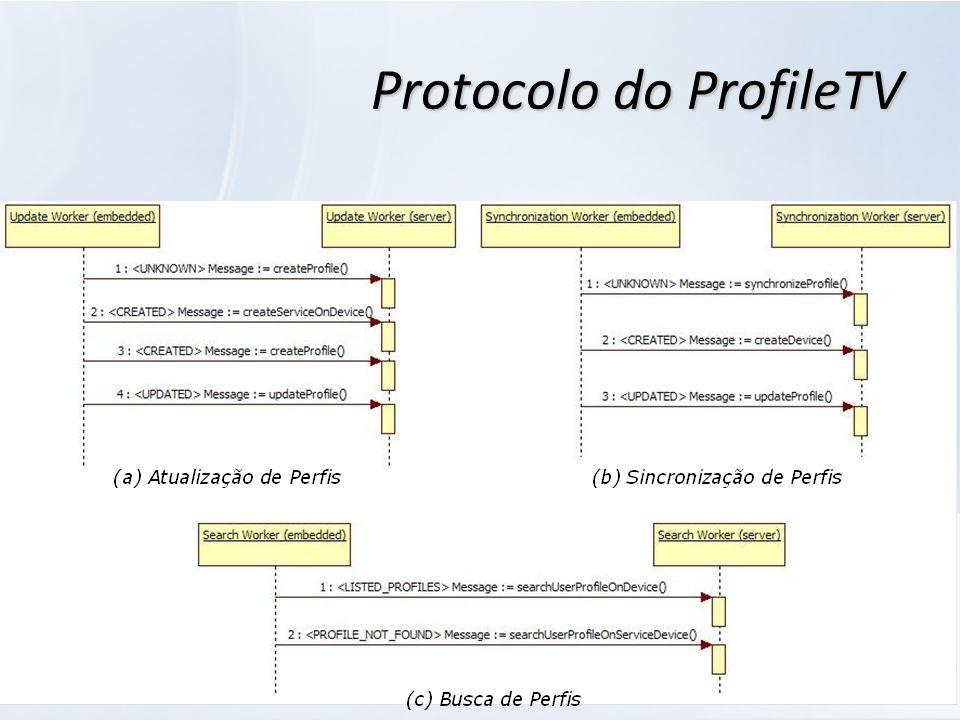 16-ago-08ProfileTV Protocolo do ProfileTV