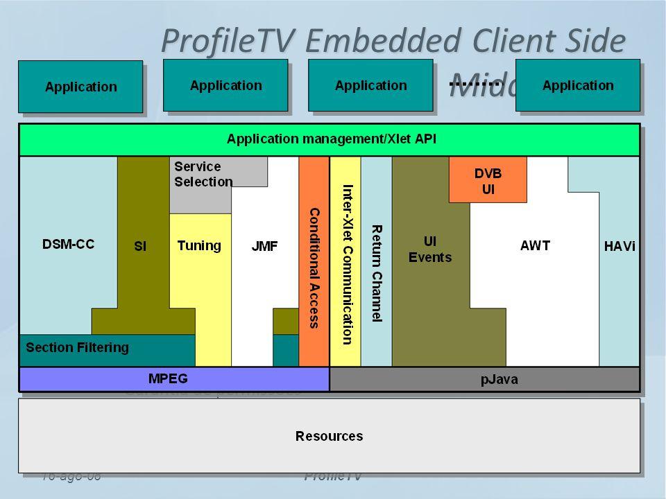 16-ago-08ProfileTV ProfileTV Embedded Client Side Middleware Escolhida a implementação do MHP fornecida pelo IRT Fácil acesso Boa documentação Implementação conhecida Dificuldades Adição do Embedded Client ao MHP-IRT Adição do componente ao boot do middleware Garantia de permissões Comunicação cliente-servidor