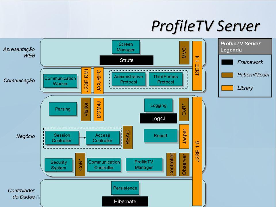 16-ago-08ProfileTV ProfileTV Server