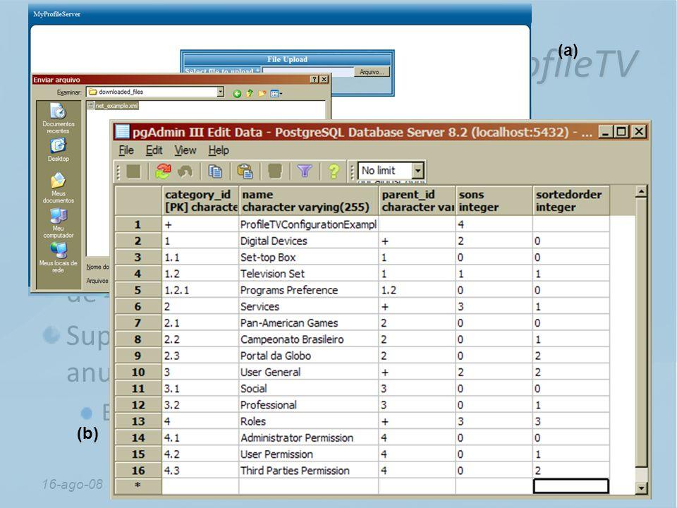16-ago-08ProfileTV Configuração do ProfileTV Tanto através de testes unitários como através da interface WEB Espaço médio requerido para as Categorias