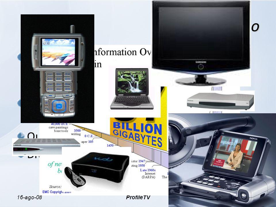 16-ago-08ProfileTV Motivação Comunicação em massa Existem mais TVs que Geladeiras nos lares brasileiros Cenários mais globalizados Facilidades de transporte e locomoção Quantidade de Informação Diversos Meios de Acesso