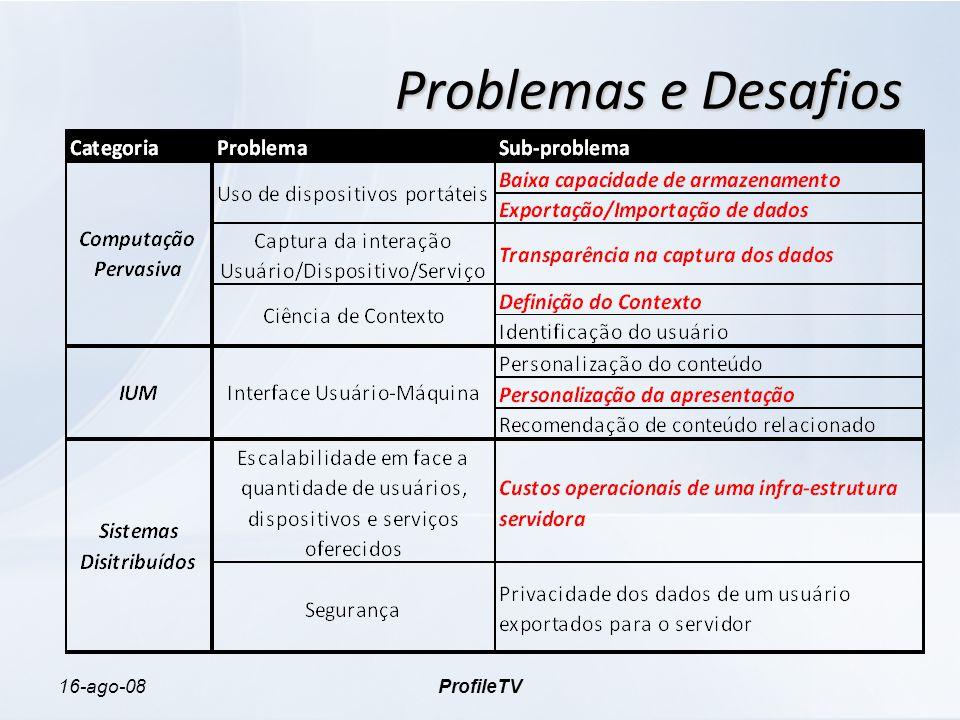 16-ago-08ProfileTV Problemas e Desafios