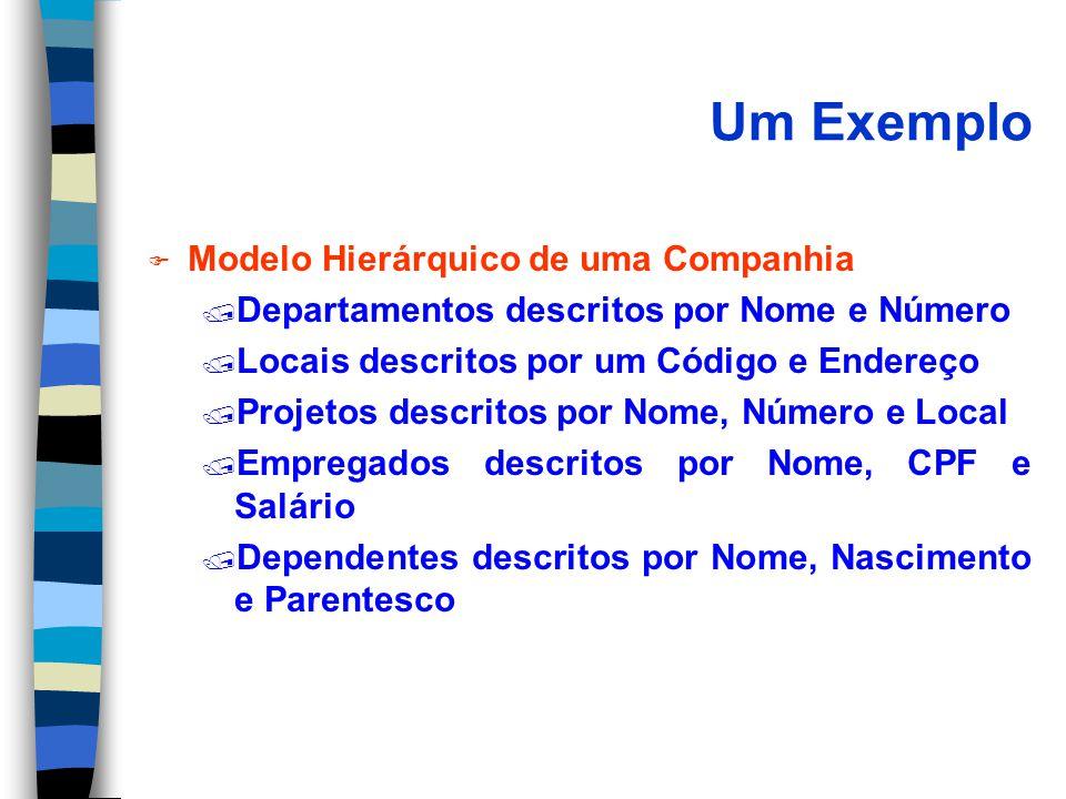 Um Exemplo F Modelo Hierárquico de uma Companhia / Departamentos descritos por Nome e Número / Locais descritos por um Código e Endereço / Projetos descritos por Nome, Número e Local / Empregados descritos por Nome, CPF e Salário / Dependentes descritos por Nome, Nascimento e Parentesco