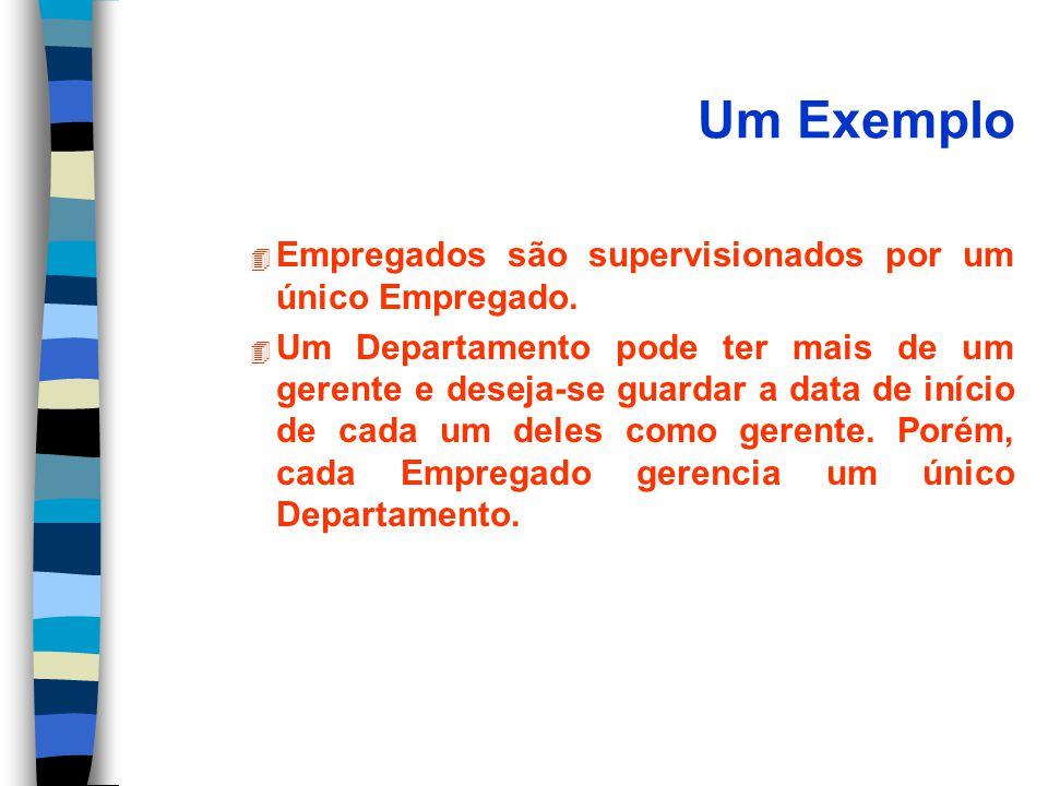 Um Exemplo 4 Empregados são supervisionados por um único Empregado.