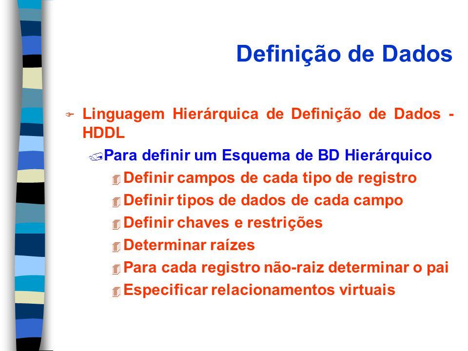 Definição de Dados F Linguagem Hierárquica de Definição de Dados - HDDL / Para definir um Esquema de BD Hierárquico 4 Definir campos de cada tipo de registro 4 Definir tipos de dados de cada campo 4 Definir chaves e restrições 4 Determinar raízes 4 Para cada registro não-raiz determinar o pai 4 Especificar relacionamentos virtuais