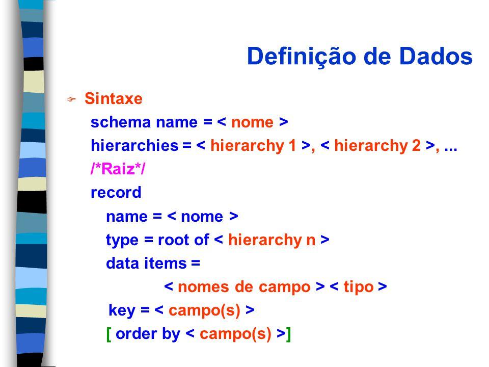 Definição de Dados F Sintaxe schema name = hierarchies =,,...