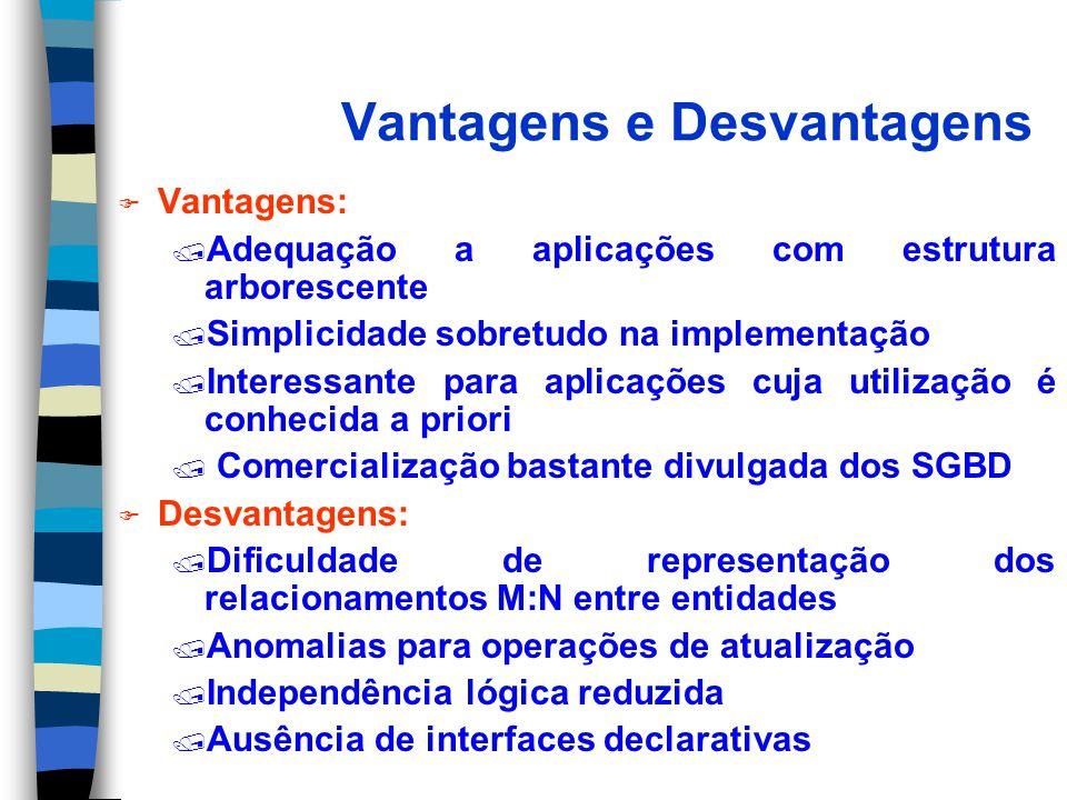 Vantagens e Desvantagens F Vantagens: / Adequação a aplicações com estrutura arborescente / Simplicidade sobretudo na implementação / Interessante par