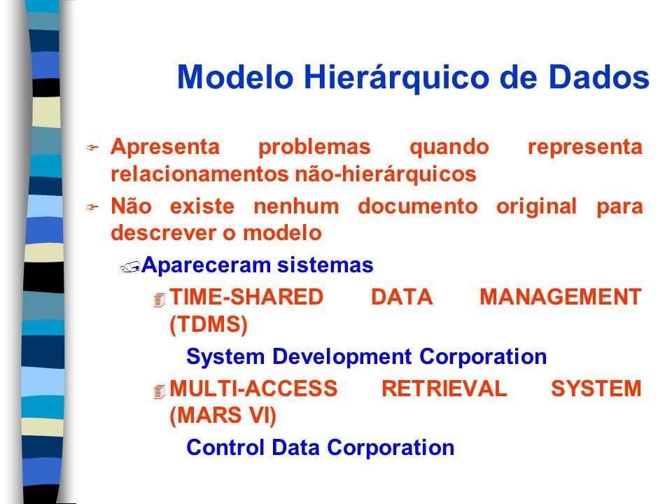 Modelo Hierárquico de Dados F Apresenta problemas quando representa relacionamentos não-hierárquicos F Não existe nenhum documento original para descrever o modelo / Apareceram sistemas 4 TIME-SHARED DATA MANAGEMENT (TDMS) System Development Corporation 4 MULTI-ACCESS RETRIEVAL SYSTEM (MARS VI) Control Data Corporation