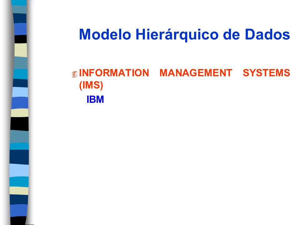 Modelo Hierárquico de Dados 4 INFORMATION MANAGEMENT SYSTEMS (IMS) IBM