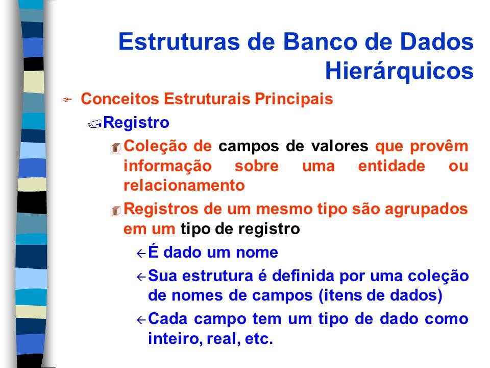 Estruturas de Banco de Dados Hierárquicos F Conceitos Estruturais Principais / Registro 4 Coleção de campos de valores que provêm informação sobre uma