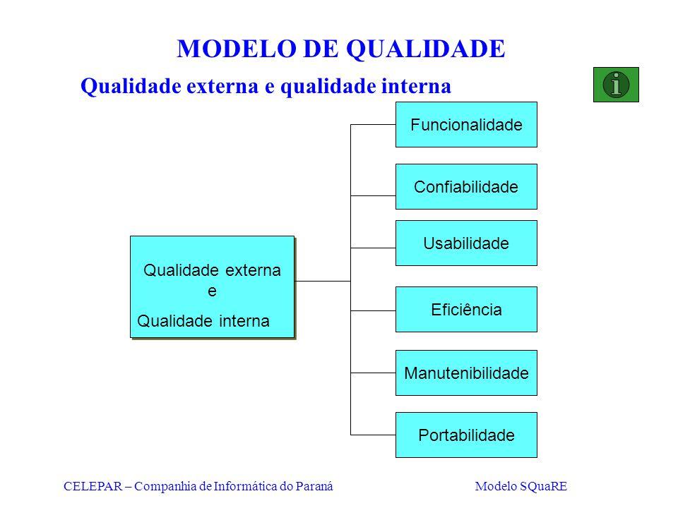 CELEPAR – Companhia de Informática do Paraná Modelo SQuaRE MODELO DE QUALIDADE Qualidade externa e qualidade interna Qualidade externa e Qualidade int