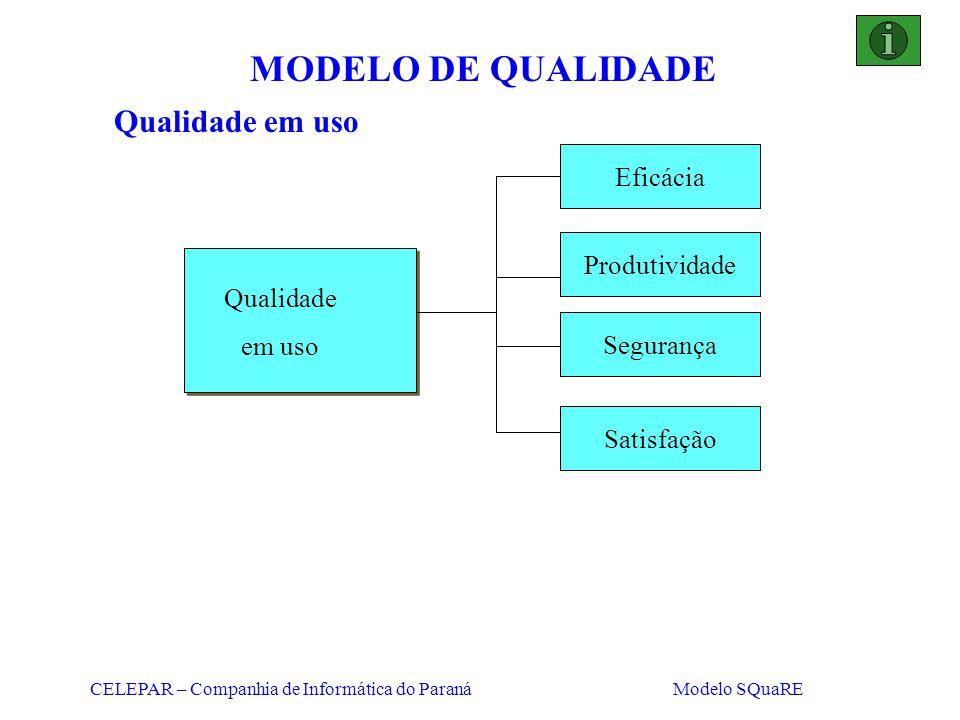 CELEPAR – Companhia de Informática do Paraná Modelo SQuaRE MODELO DE QUALIDADE Qualidade em uso Qualidade em uso Produtividade Eficácia Segurança Sati