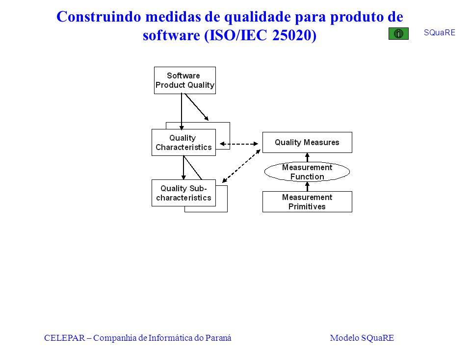 CELEPAR – Companhia de Informática do Paraná Modelo SQuaRE Construindo medidas de qualidade para produto de software (ISO/IEC 25020) SQuaRE