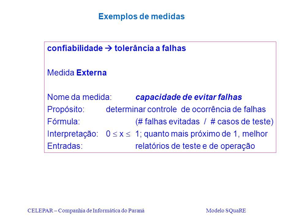 CELEPAR – Companhia de Informática do Paraná Modelo SQuaRE confiabilidade  tolerância a falhas Medida Externa Nome da medida:capacidade de evitar fal