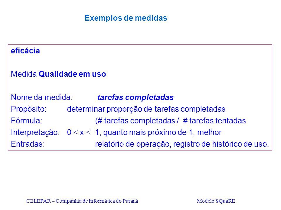 CELEPAR – Companhia de Informática do Paraná Modelo SQuaRE eficácia Medida Qualidade em uso Nome da medida: tarefas completadas Propósito:determinar p