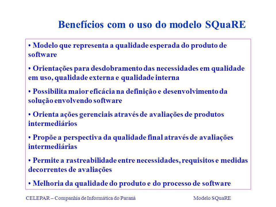 CELEPAR – Companhia de Informática do Paraná Modelo SQuaRE Benefícios com o uso do modelo SQuaRE Modelo que representa a qualidade esperada do produto