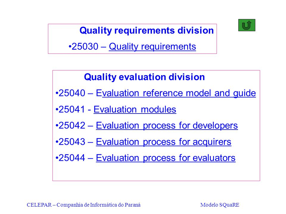 CELEPAR – Companhia de Informática do Paraná Modelo SQuaRE Quality requirements division 25030 – Quality requirements Quality evaluation division 2504