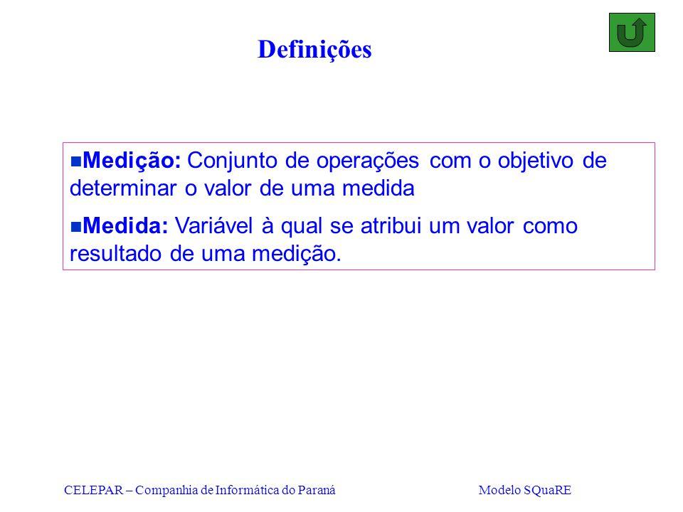 CELEPAR – Companhia de Informática do Paraná Modelo SQuaRE Definições n Medição: Conjunto de operações com o objetivo de determinar o valor de uma med