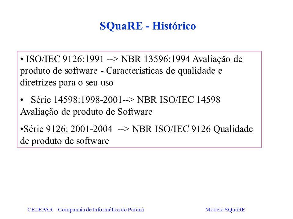CELEPAR – Companhia de Informática do Paraná Modelo SQuaRE SQuaRE - Histórico ISO/IEC 9126:1991 --> NBR 13596:1994 Avaliação de produto de software -