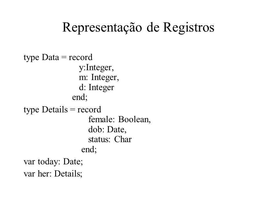 Representação de Registros type Data = record y:Integer, m: Integer, d: Integer end; type Details = record female: Boolean, dob: Date, status: Char end; var today: Date; var her: Details;