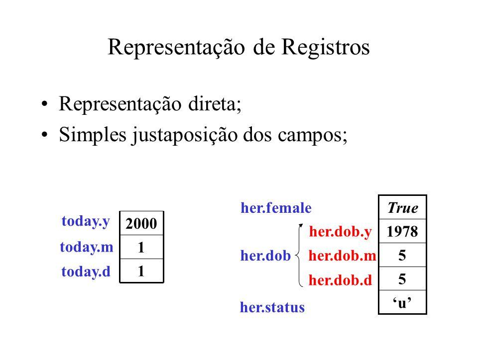 Representação de Registros Representação direta; Simples justaposição dos campos; 1 1 2000 'u' 5 5 1978 True today.y today.m today.d her.female her.dob her.status her.dob.y her.dob.m her.dob.d