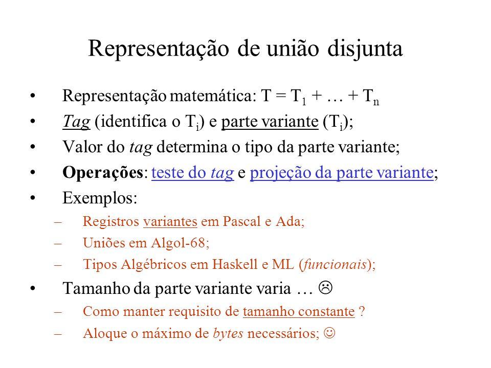 Representação de união disjunta Representação matemática: T = T 1 + … + T n Tag (identifica o T i ) e parte variante (T i ); Valor do tag determina o tipo da parte variante; Operações: teste do tag e projeção da parte variante; Exemplos: –Registros variantes em Pascal e Ada; –Uniões em Algol-68; –Tipos Algébricos em Haskell e ML (funcionais); Tamanho da parte variante varia …  –Como manter requisito de tamanho constante .