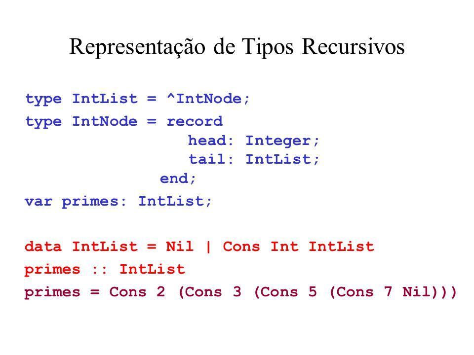 Representação de Tipos Recursivos type IntList = ^IntNode; type IntNode = record head: Integer; tail: IntList; end; var primes: IntList; data IntList = Nil | Cons Int IntList primes :: IntList primes = Cons 2 (Cons 3 (Cons 5 (Cons 7 Nil)))