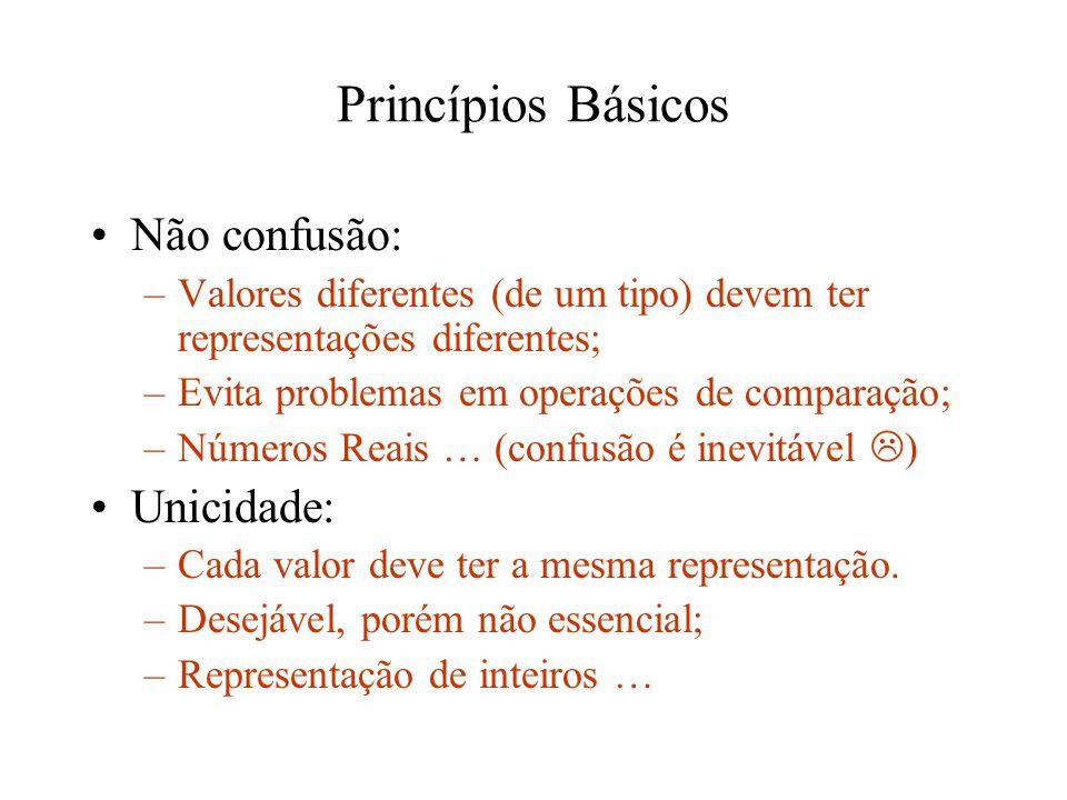 Princípios Básicos Não confusão: –Valores diferentes (de um tipo) devem ter representações diferentes; –Evita problemas em operações de comparação; –Números Reais … (confusão é inevitável  ) Unicidade: –Cada valor deve ter a mesma representação.