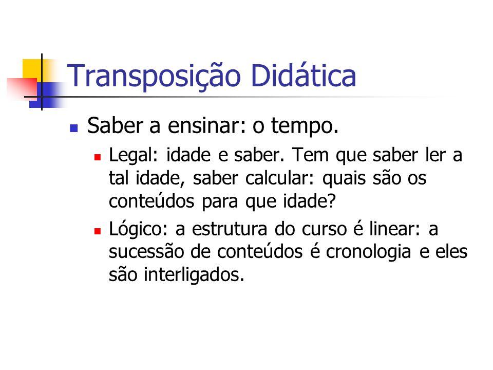 Transposição Didática Saber a ensinar: o tempo. Legal: idade e saber. Tem que saber ler a tal idade, saber calcular: quais são os conteúdos para que i
