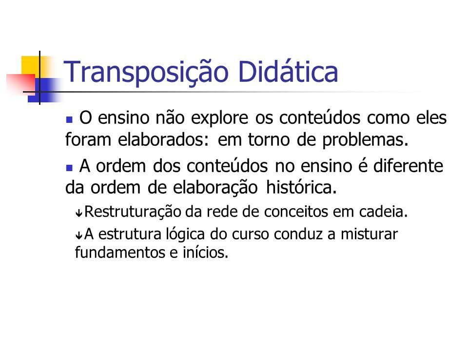 Transposição Didática O ensino não explore os conteúdos como eles foram elaborados: em torno de problemas. A ordem dos conteúdos no ensino é diferente