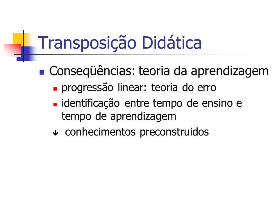 Transposição Didática Conseqüências: teoria da aprendizagem progressão linear: teoria do erro identificação entre tempo de ensino e tempo de aprendiza