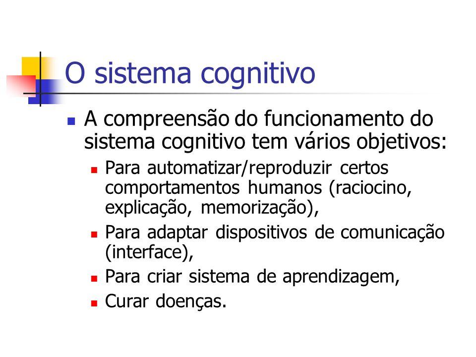 A compreensão do funcionamento do sistema cognitivo tem vários objetivos: Para automatizar/reproduzir certos comportamentos humanos (raciocino, explicação, memorização), Para adaptar dispositivos de comunicação (interface), Para criar sistema de aprendizagem, Curar doenças.