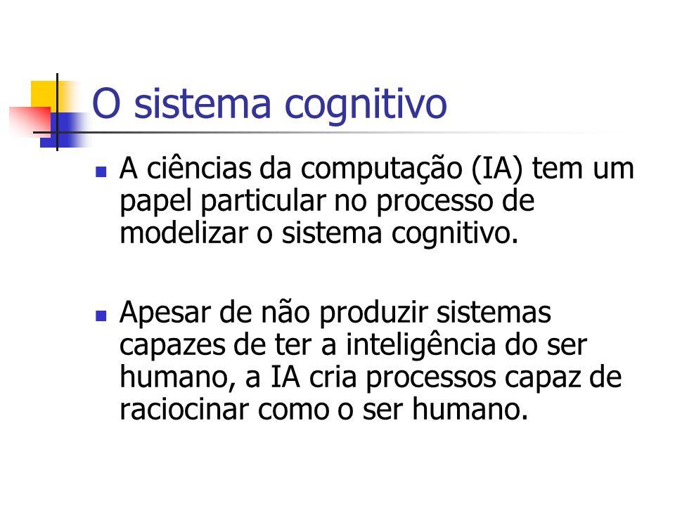 A ciências da computação (IA) tem um papel particular no processo de modelizar o sistema cognitivo.