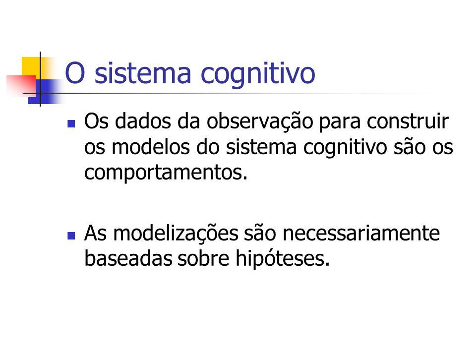 Os dados da observação para construir os modelos do sistema cognitivo são os comportamentos. As modelizações são necessariamente baseadas sobre hipóte