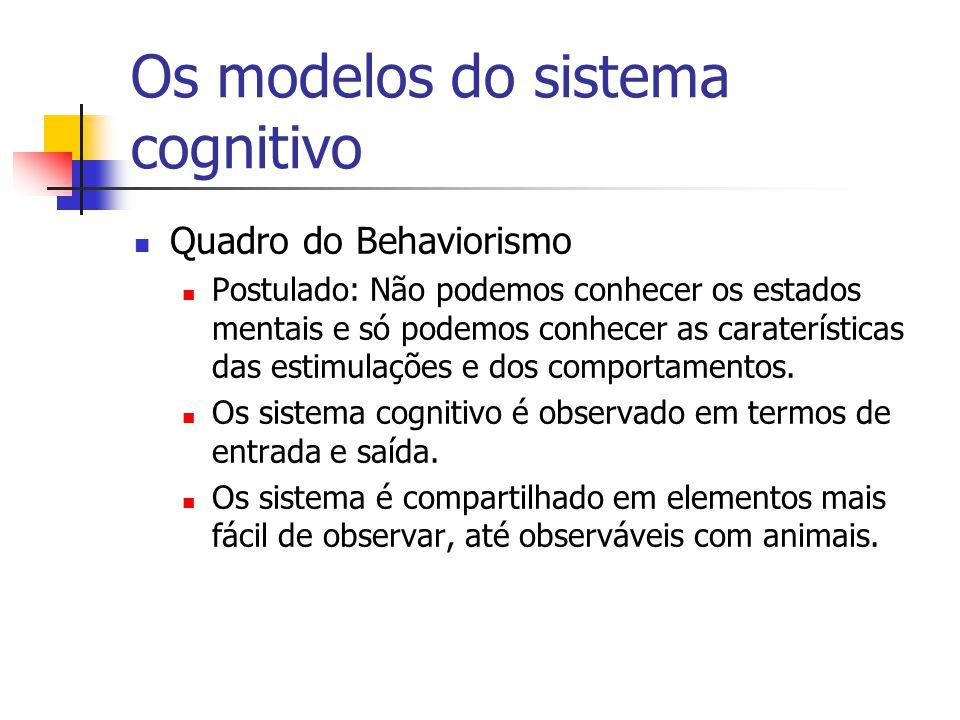 Quadro do Behaviorismo Postulado: Não podemos conhecer os estados mentais e só podemos conhecer as caraterísticas das estimulações e dos comportamento