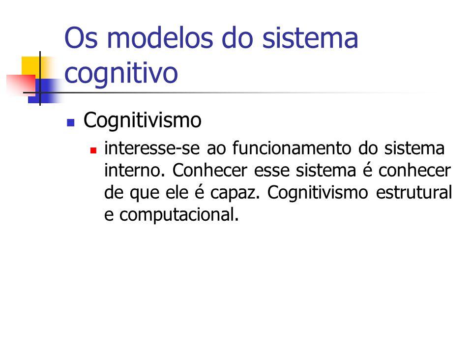 Cognitivismo interesse-se ao funcionamento do sistema interno. Conhecer esse sistema é conhecer de que ele é capaz. Cognitivismo estrutural e computac
