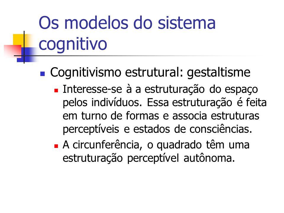 Cognitivismo estrutural: gestaltisme Interesse-se à a estruturação do espaço pelos indivíduos. Essa estruturação é feita em turno de formas e associa
