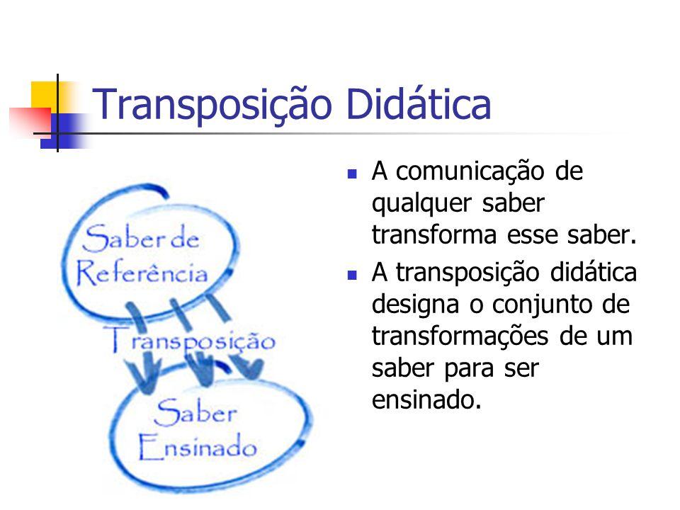 Transposição Didática Ela depende: epistemologia, hipóteses de aprendizagem, imposição do sistema de ensino, necessidades da sociedade.