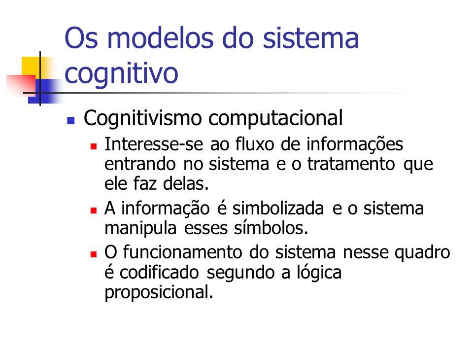 Cognitivismo computacional Interesse-se ao fluxo de informações entrando no sistema e o tratamento que ele faz delas. A informação é simbolizada e o s