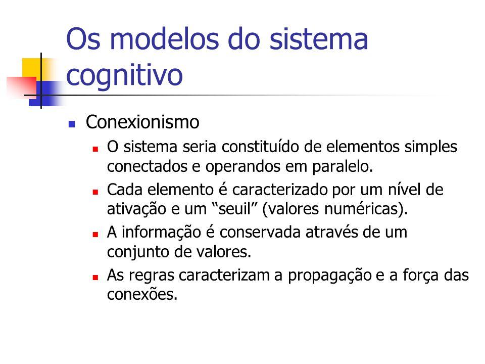 Conexionismo O sistema seria constituído de elementos simples conectados e operandos em paralelo. Cada elemento é caracterizado por um nível de ativaç
