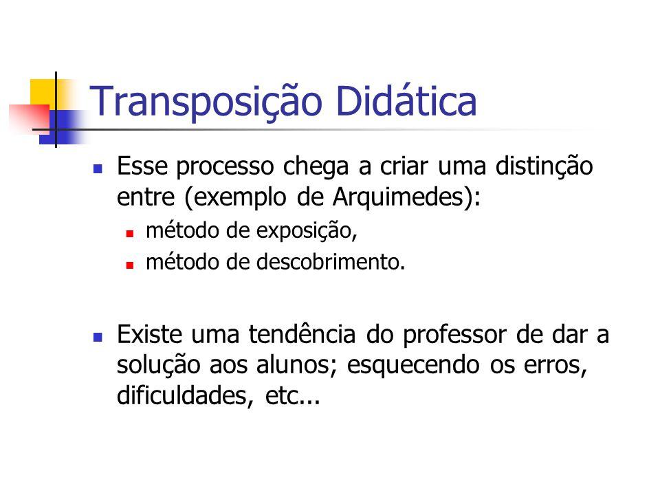 Transposição Didática Esse processo chega a criar uma distinção entre (exemplo de Arquimedes): método de exposição, método de descobrimento. Existe um