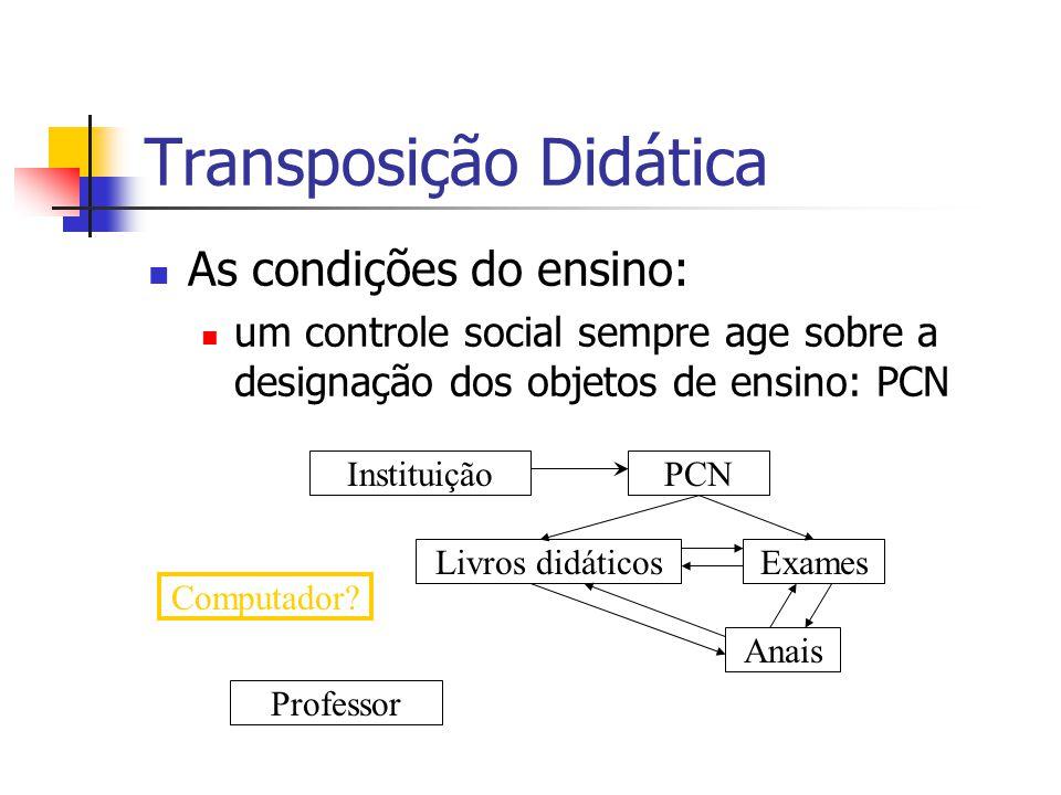 Transposição Didática As condições do ensino: um controle social sempre age sobre a designação dos objetos de ensino: PCN InstituiçãoPCN Livros didáticos Anais Exames Professor Computador?