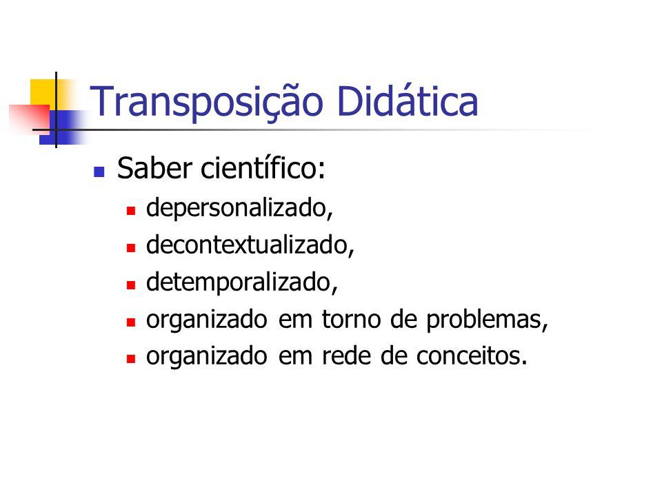 Transposição Didática Saber científico: depersonalizado, decontextualizado, detemporalizado, organizado em torno de problemas, organizado em rede de c